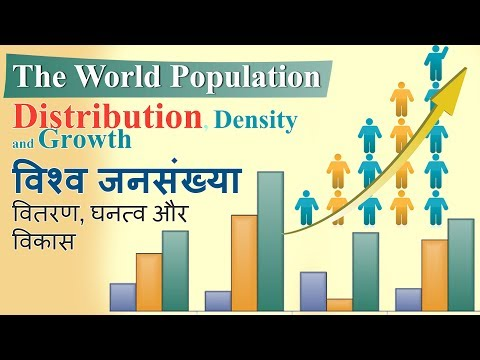 The world Population Distribution Density And Growth (Hindi)