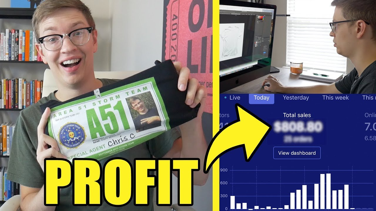 48 Hour Shopify Dropshipping Challenge