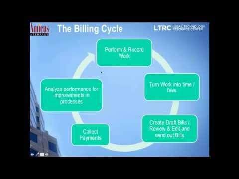 Increasing Productivity Through Billing