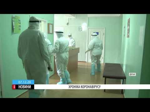 ТРК ВіККА: Нові інфікування та смерті: хроніка коронавірусу на Черкащині