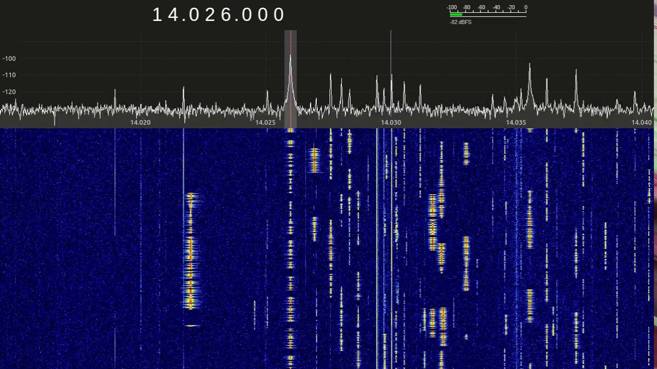Airspy HF+ with Gqrx 2 9 on 20 m CW