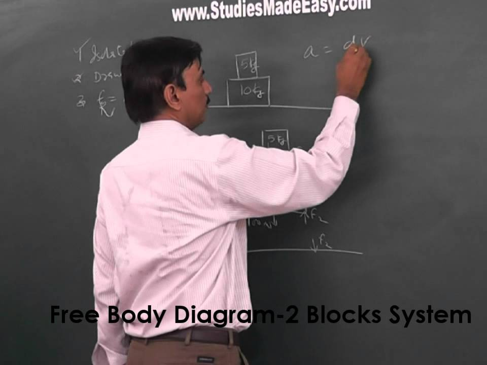 free body diagram two blocks system youtube rh youtube com Extended a Frame Free Body Diagram Block Free Body Diagram