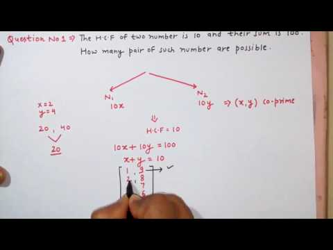 Number System ( LCM & HCF-4) Part 12