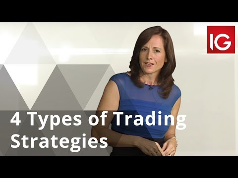 4 Types Of Trading Strategies | What Are The Differences?