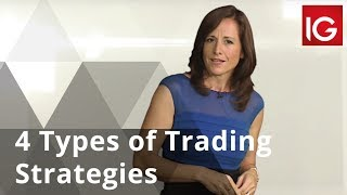 4 types of trading strategies – What are the differences? | IG