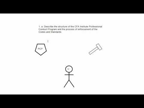 Reading 1 LOS(a) - PCP and Enforcement (Part I)