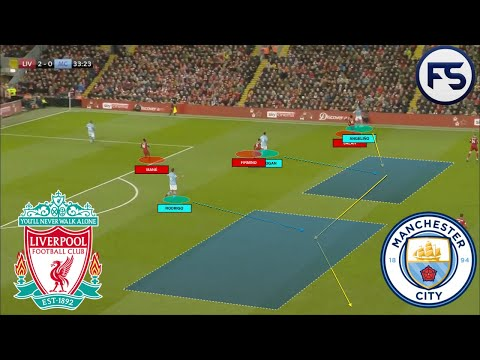 Liverpool 3 - 1 Man City: (4-3-3 V 4-2-3-1 / 4-4-2) Tactics Man City Playing Out From Defence.
