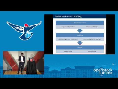 Evaluation of Openstack from Mission Critical View Point