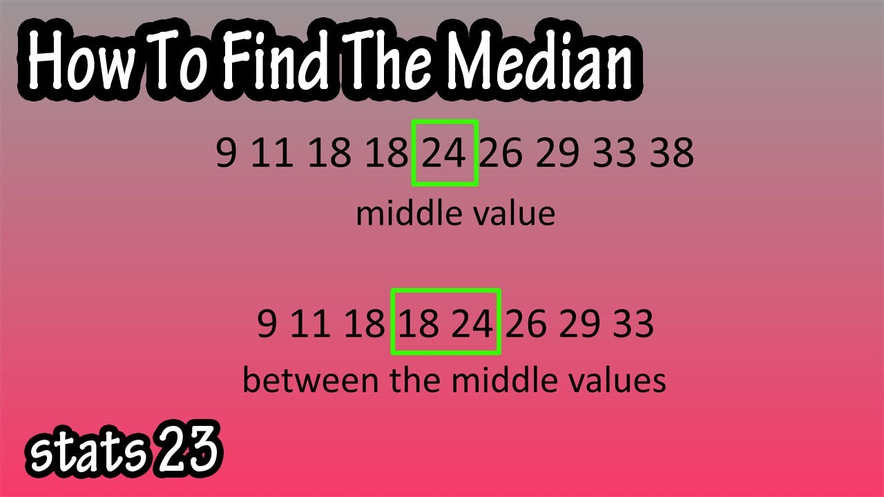 What Is The Median - How To Calculate Find The Median In Math Statistics