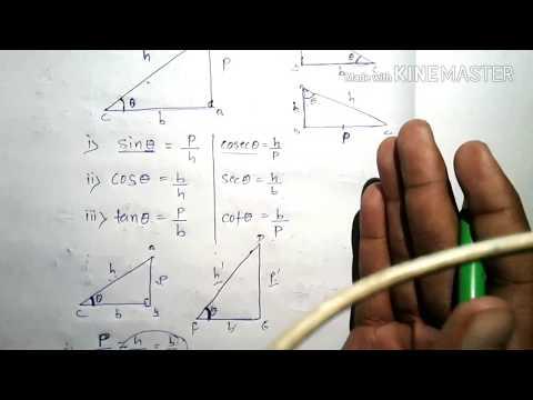 TRIGONOMETRIC RATIOS IN HINDI