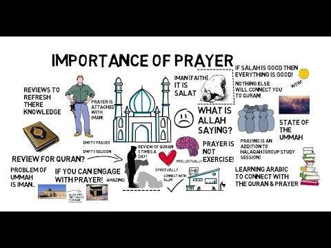 IMPORTANCE OF PRAYER - Nouman Ali Khan Animated