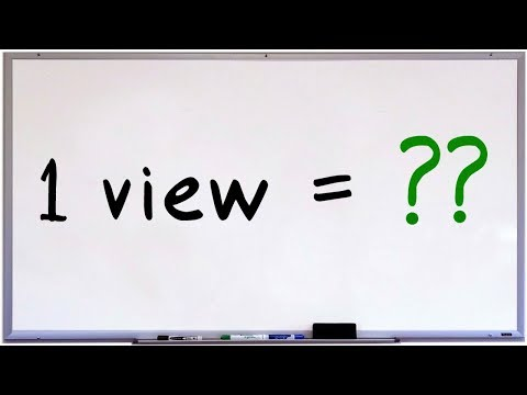 How Much is One View Worth on YouTube?