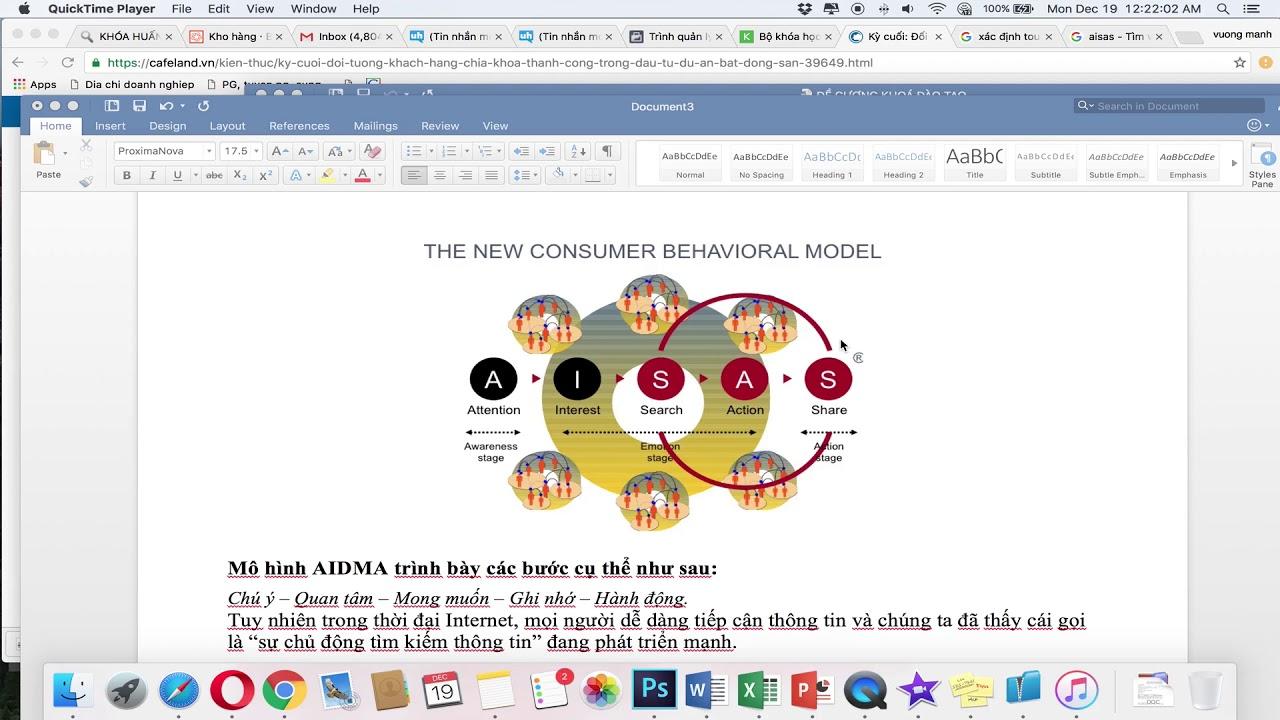 KH5-Marketing trong BĐS| Bài Giảng 3: Xác định điểm tiếp cận khách hàng