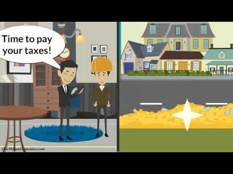 Investing in Real Estate Explained in One Minute