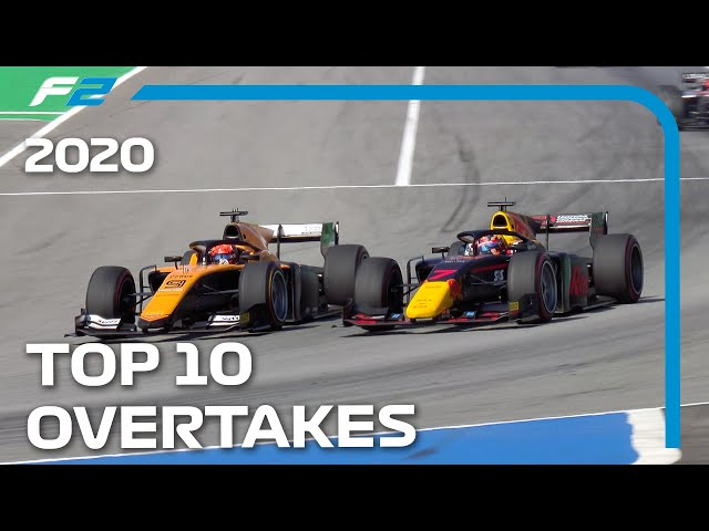 Top 10 Overtakes Of The 2020 F2 Season!