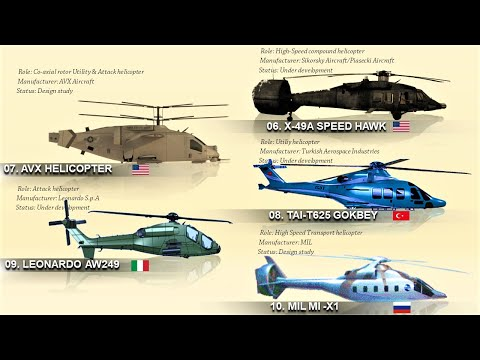 The 10 Future Helicopters of the World (2020)