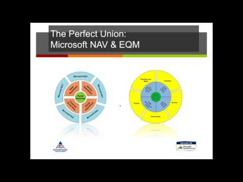 EQM Rental Management Software - Everything you need in one simple solution