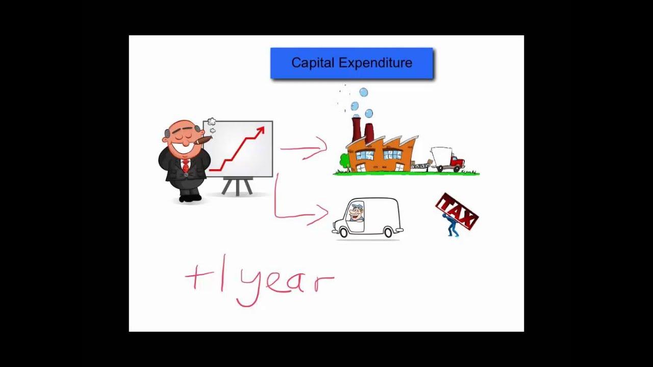 capital or revenue expenditure