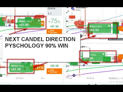 How to predict market direction in forex