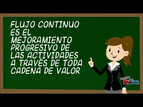Unidad 2 flujo continuo youtube flujo continuo ccuart Image collections