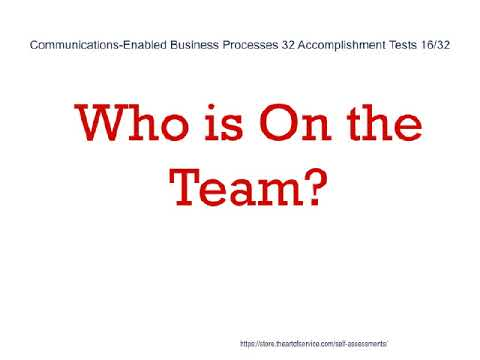Communications Enabled Business Processes 32 Accomplishment Tests