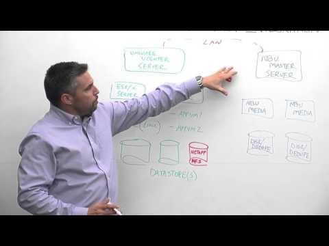 NBU for VADP Integration