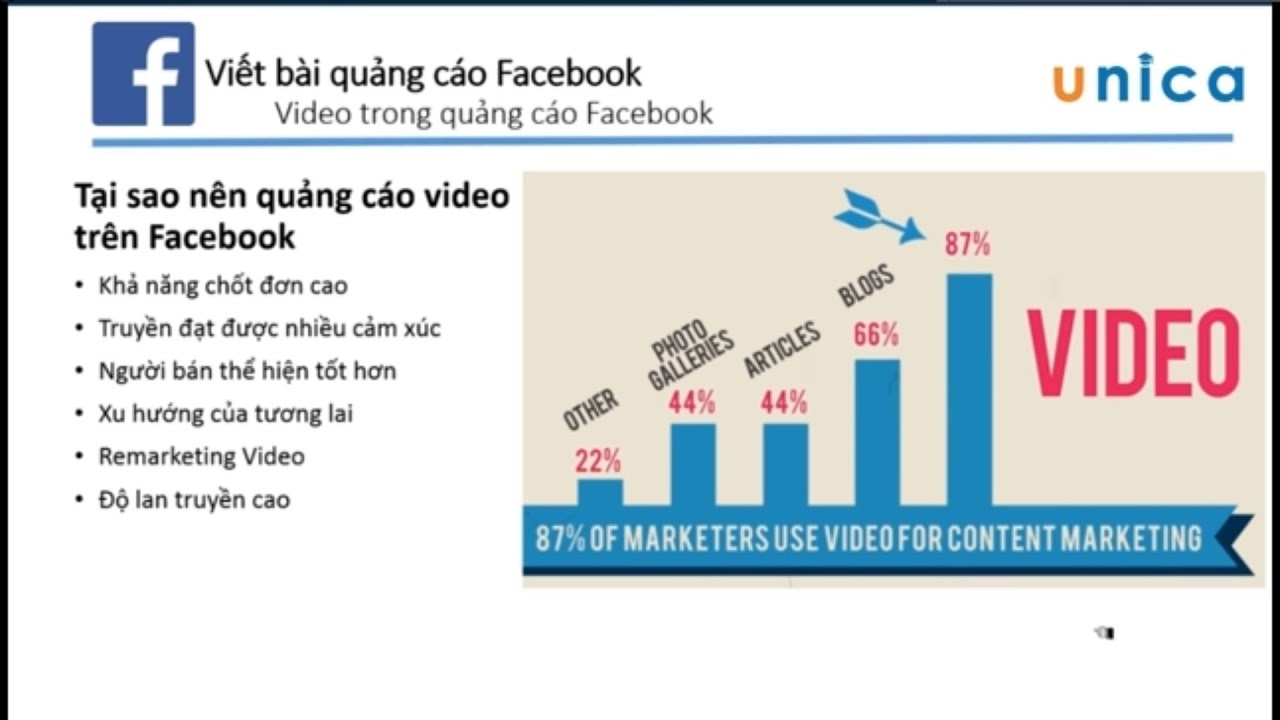 Học Facebook Marketing – #25: Hiểu về video trong quảng cáo Facebook