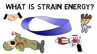 What is Strain Energy?