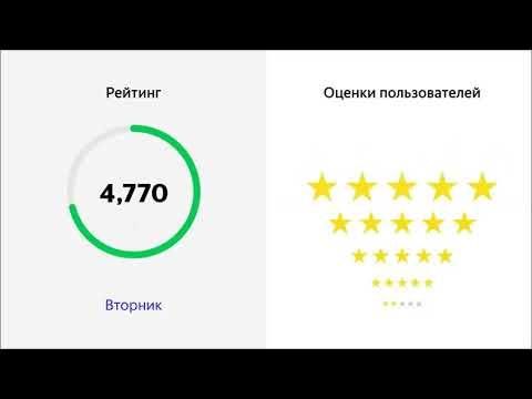 Яндекс AlexTravel, Рейтинг, тел. 88002017509