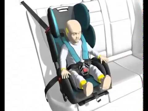 C mo instalar la silla de auto grupo 1 2 3 recaro young sport youtube - Piku silla coche ...