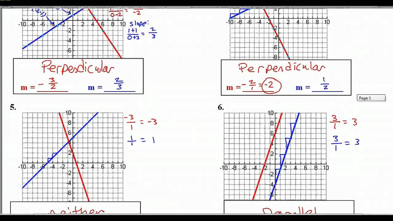 day 11 hw slope parallel perpendicular or neither youtube
