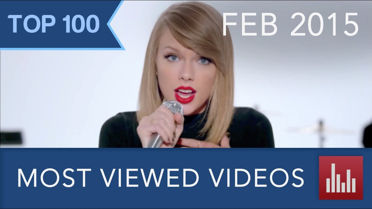 Top 100 Most Viewed YouTube Videos Feb 2015  YouTube