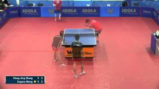 Eugene Wang vs Zhang Xiang Jing SF