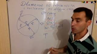 Теория. Движение тела по окружности с постоянной по модулю скоростью