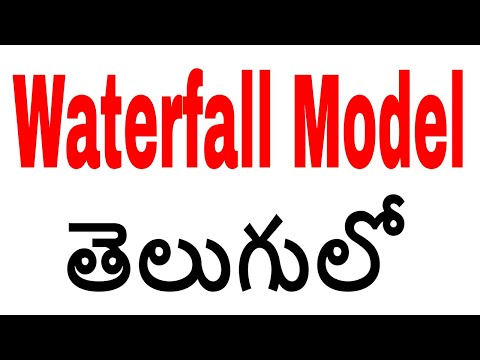 SDLC Waterfall Model in Telugu || Waterfall Model in SDLC Telugu || Kotha Abhishek