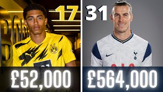 Highest Paid Footballer At EVERY Age (16-40)