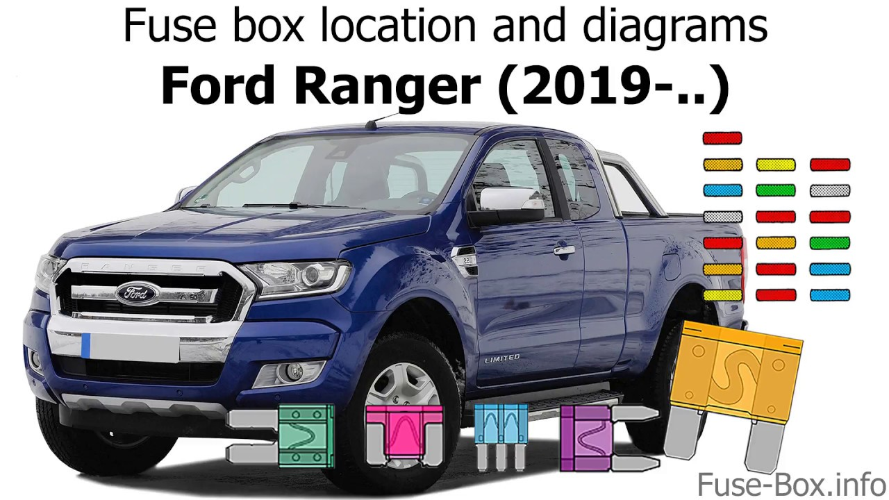 medium resolution of fuse box location and diagrams ford ranger 2019