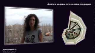 Теория личности, часть 05(, 2013-04-02T19:26:35.000Z)