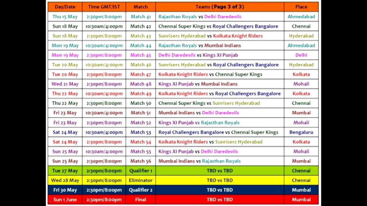Pepsi Ipl 2015 Time Table Pdf