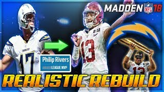 Rebuilding The LA Chargers | Tua Tagovailoa Dynasty | Madden 18 Franchise