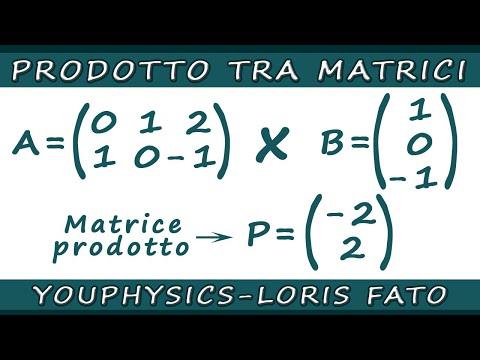 Analisi logica: Il Predicato nominale (lezione base)из YouTube · Длительность: 3 мин42 с
