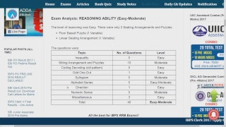 The Analyzers - Exam Analysis Of IBPS RRB CLERK PRE 2017( Shift - 2) 17th September 2017 2017 Video