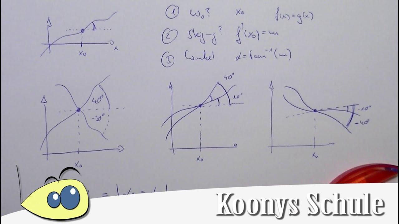 Schnittwinkel zwischen 2 Funktionen bestimmen | Abitur, Analysis ...