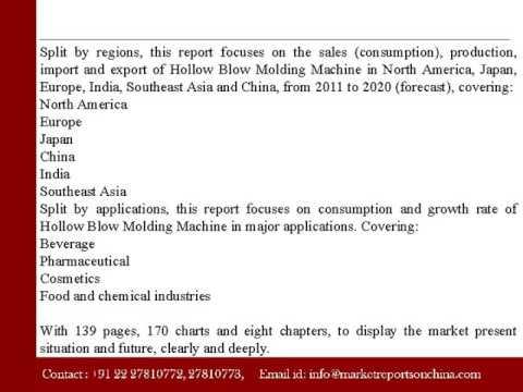 China Hollow Blow Molding Machine Market Report