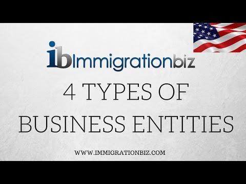4 Types of Business Structure | Sole Proprietorship | Corporations | LLC vs Corporation