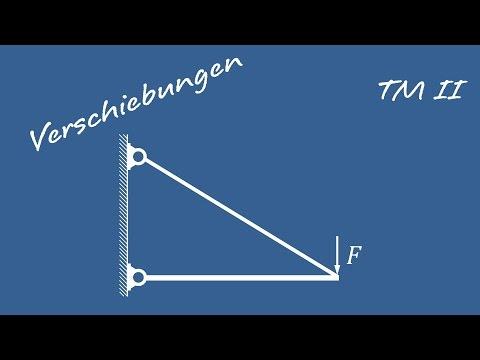1.3 Verschiebungen Am Zweischlag - Technische Mechanik 2