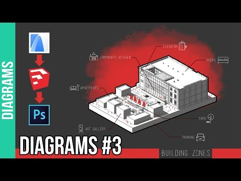 How to create Architecture Diagrams #3