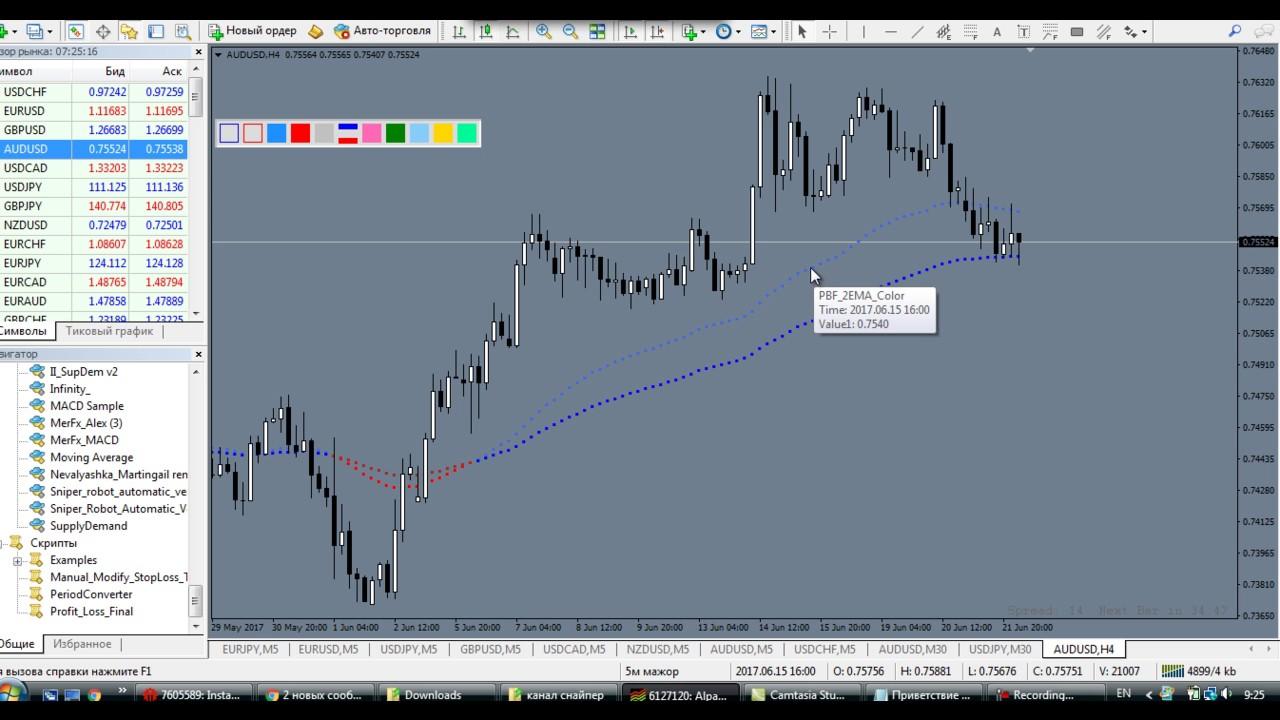 Самая точная система форекс скачать евро курс к рублю