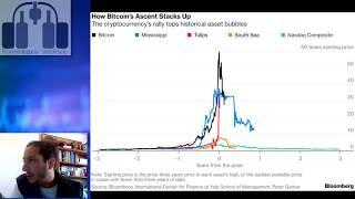 ¿Existe una burbuja de dinero fiduciario?