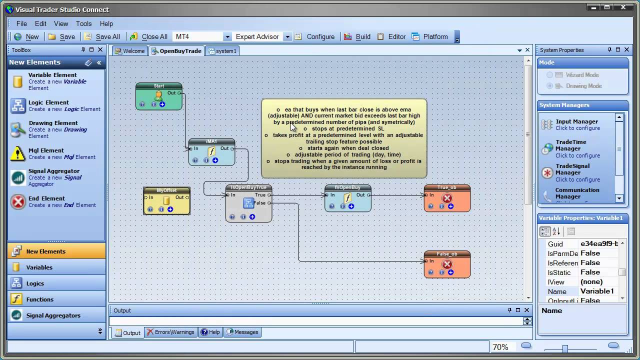 Ema trading system
